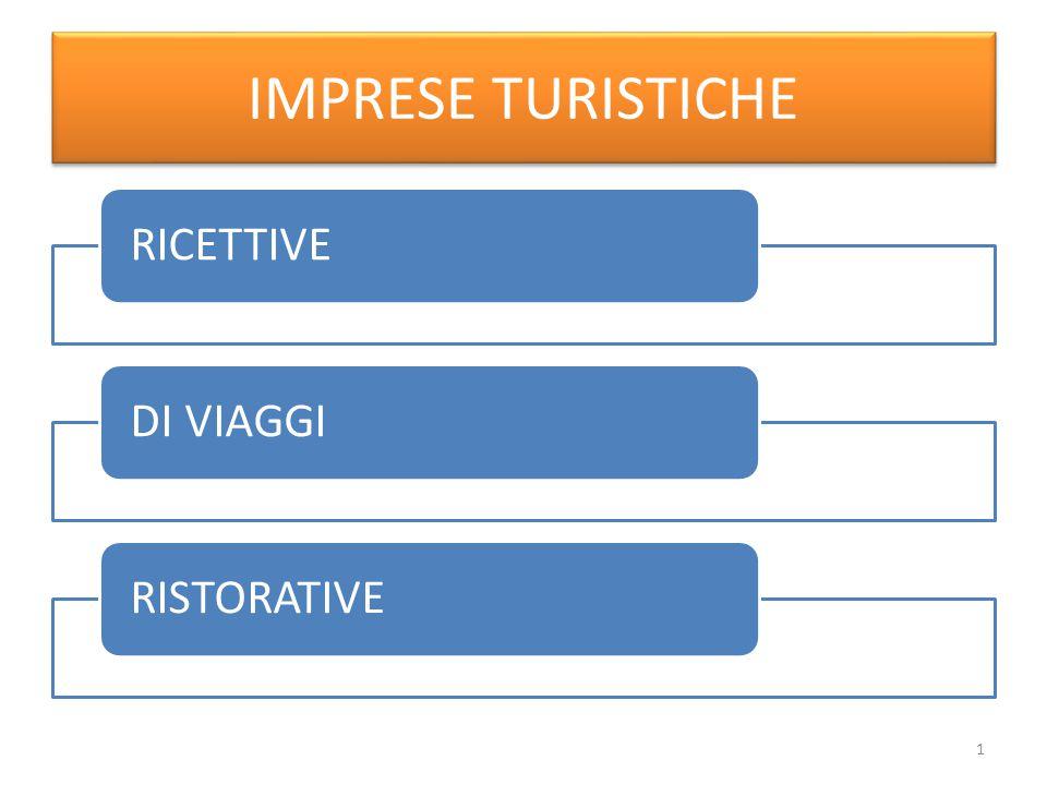 IMPRESE TURISTICHE RICETTIVE DI VIAGGI RISTORATIVE