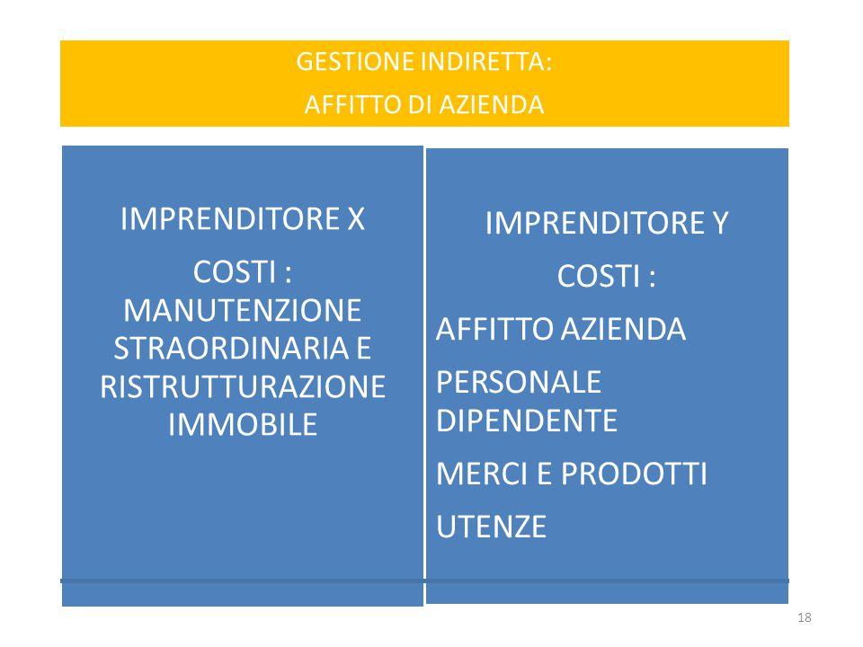 COSTI : MANUTENZIONE STRAORDINARIA E RISTRUTTURAZIONE IMMOBILE