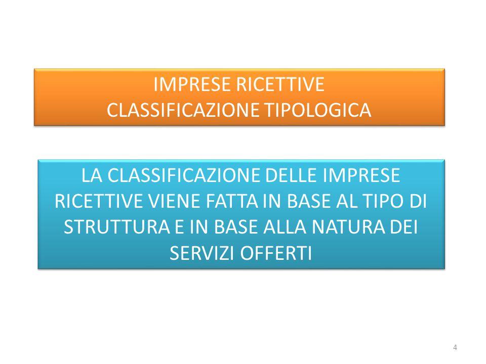 CLASSIFICAZIONE TIPOLOGICA