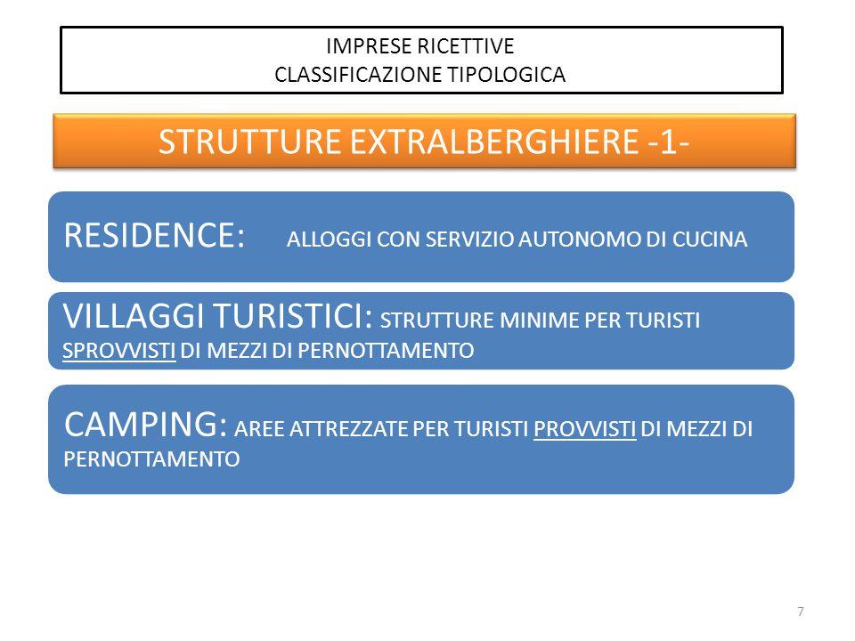 STRUTTURE EXTRALBERGHIERE -1-