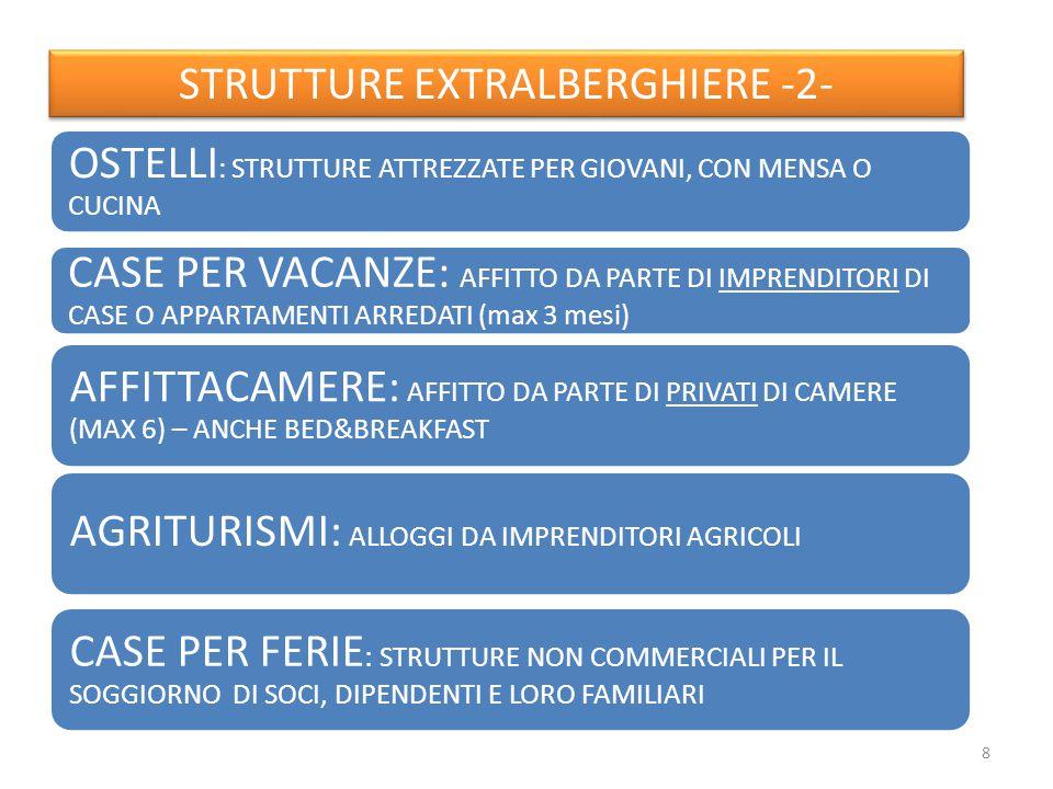 STRUTTURE EXTRALBERGHIERE -2-