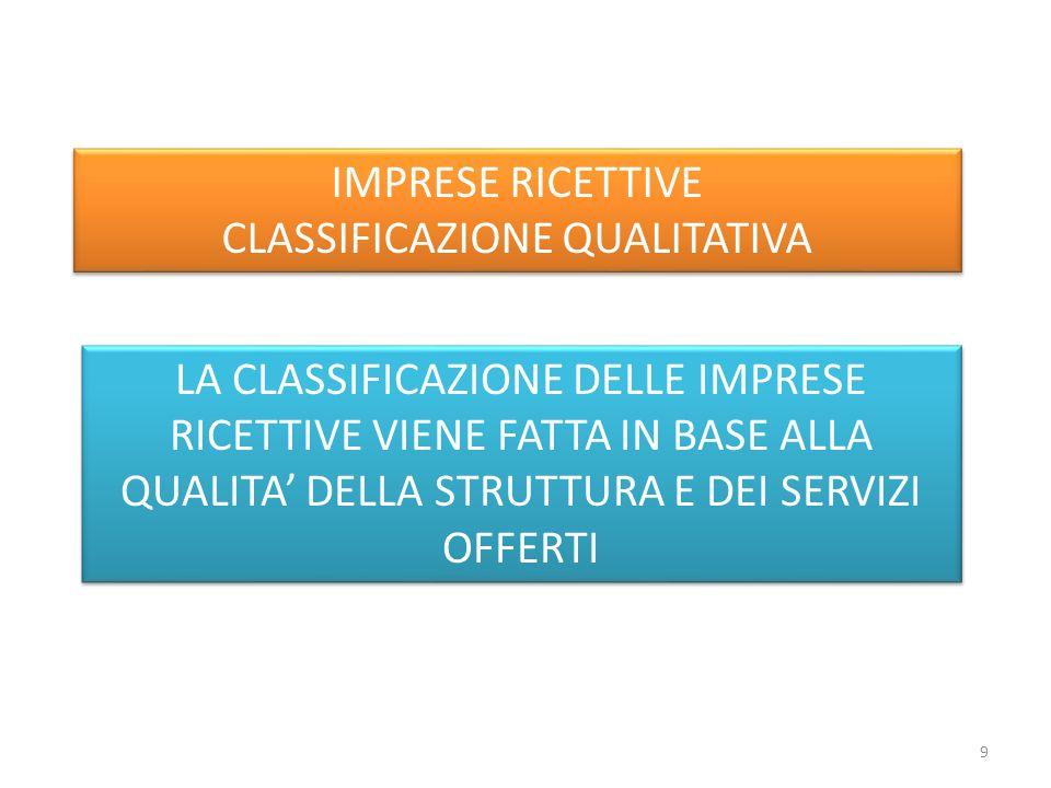 CLASSIFICAZIONE QUALITATIVA