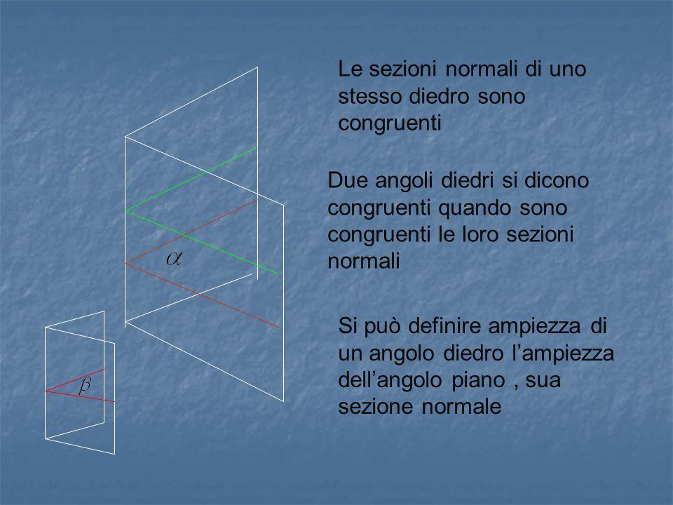 Le sezioni normali di uno stesso diedro sono congruenti