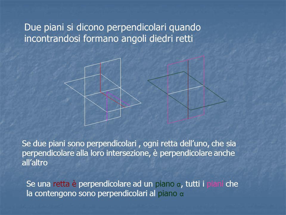 Due piani si dicono perpendicolari quando incontrandosi formano angoli diedri retti