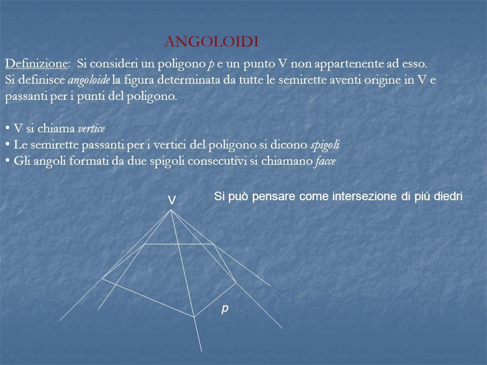 ANGOLOIDI Definizione: Si consideri un poligono p e un punto V non appartenente ad esso.