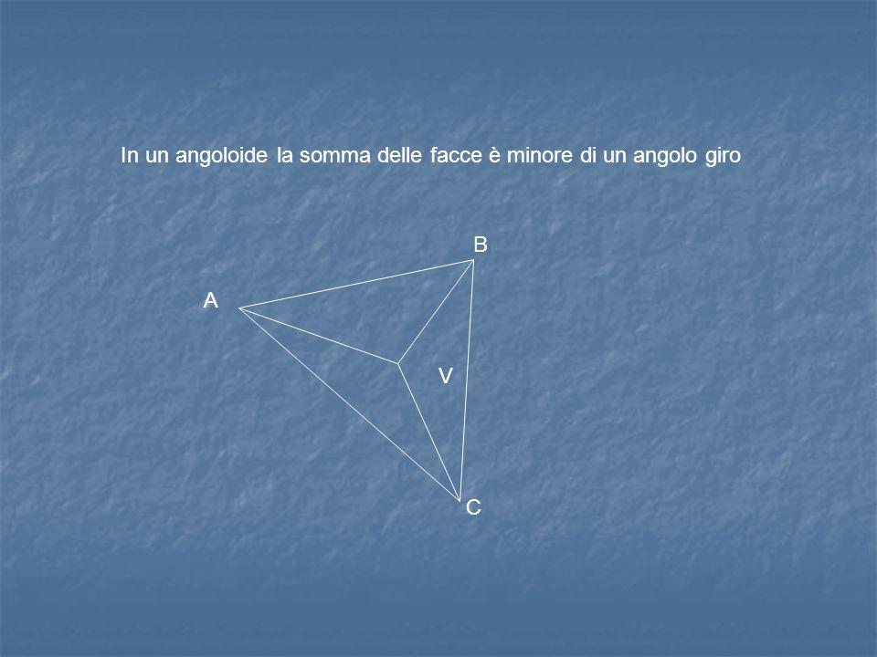 In un angoloide la somma delle facce è minore di un angolo giro