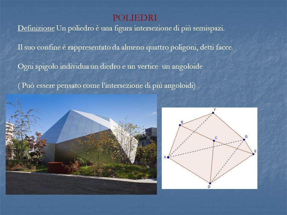 POLIEDRI Definizione Un poliedro è una figura intersezione di più semispazi. Il suo confine è rappresentato da almeno quattro poligoni, detti facce.
