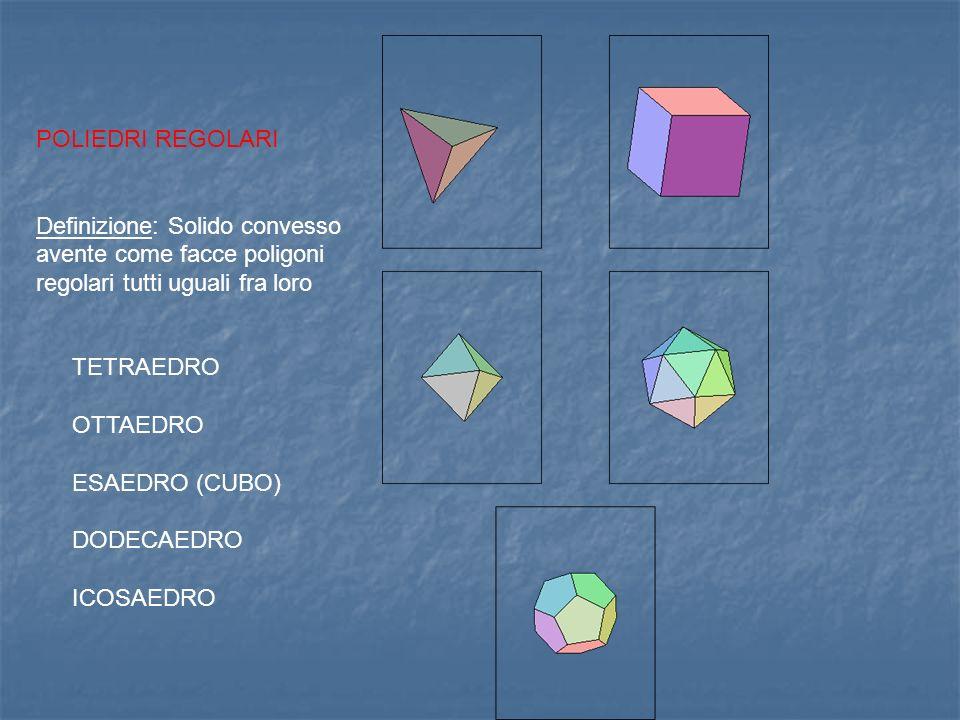 POLIEDRI REGOLARI Definizione: Solido convesso avente come facce poligoni regolari tutti uguali fra loro.