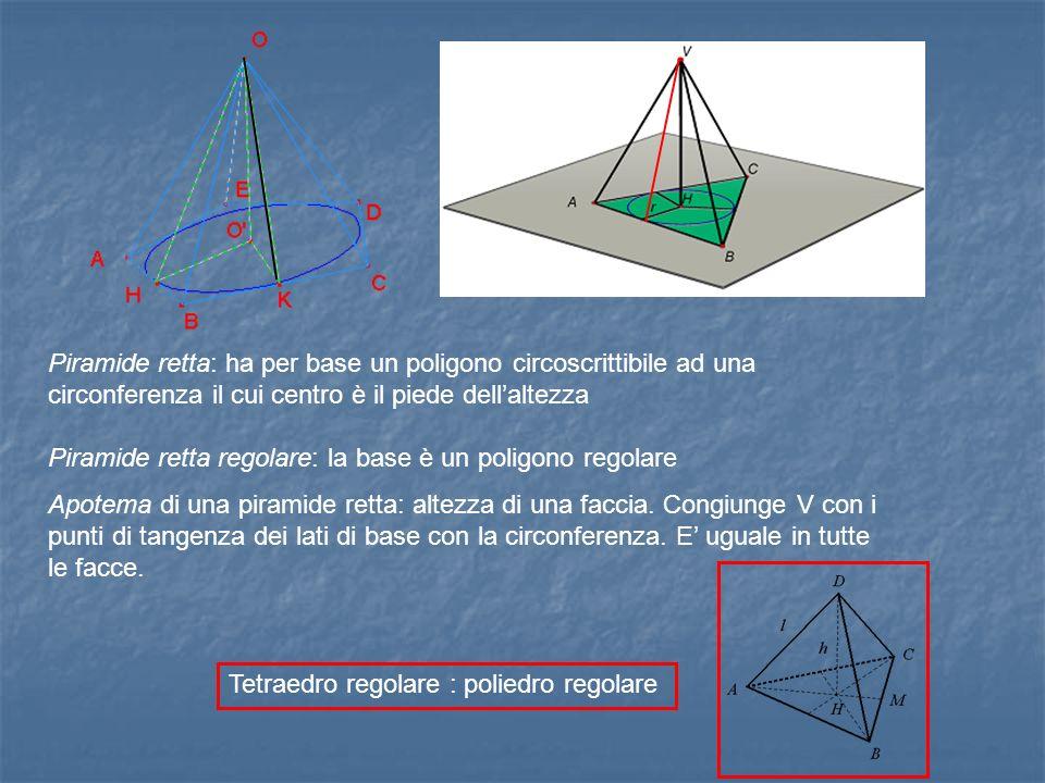Piramide retta: ha per base un poligono circoscrittibile ad una circonferenza il cui centro è il piede dell'altezza