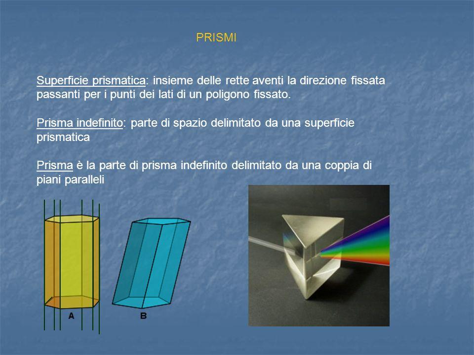 PRISMI Superficie prismatica: insieme delle rette aventi la direzione fissata passanti per i punti dei lati di un poligono fissato.
