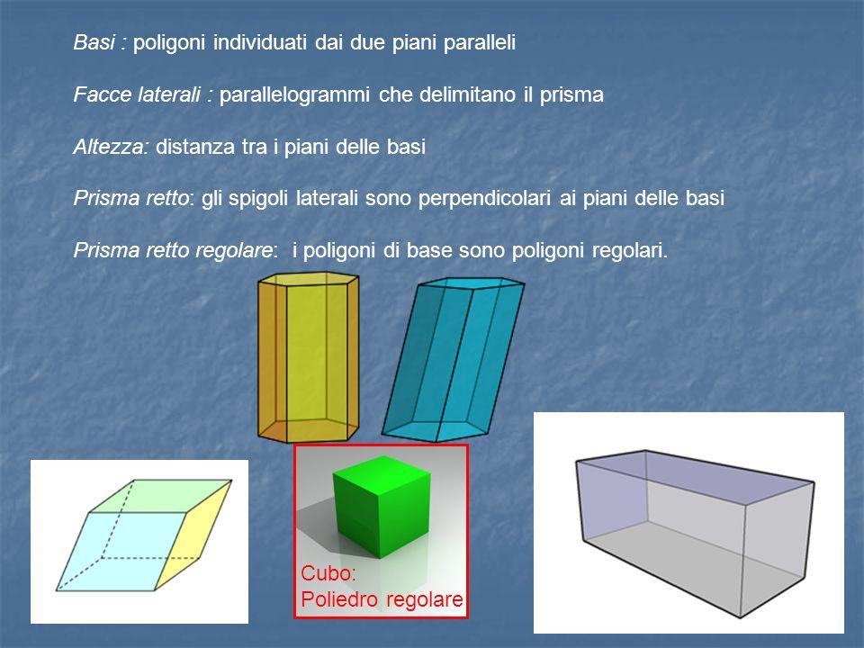 Basi : poligoni individuati dai due piani paralleli