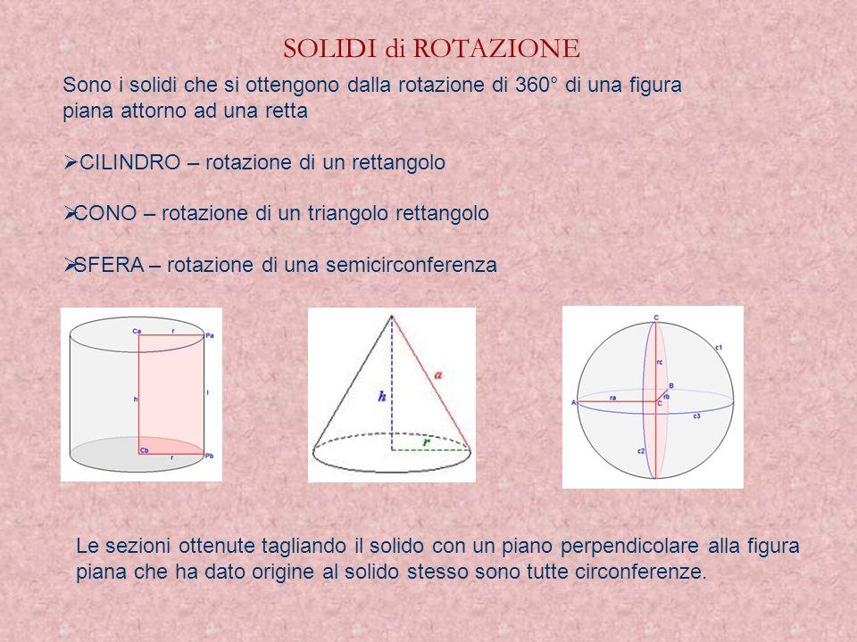 SOLIDI di ROTAZIONE Sono i solidi che si ottengono dalla rotazione di 360° di una figura piana attorno ad una retta.