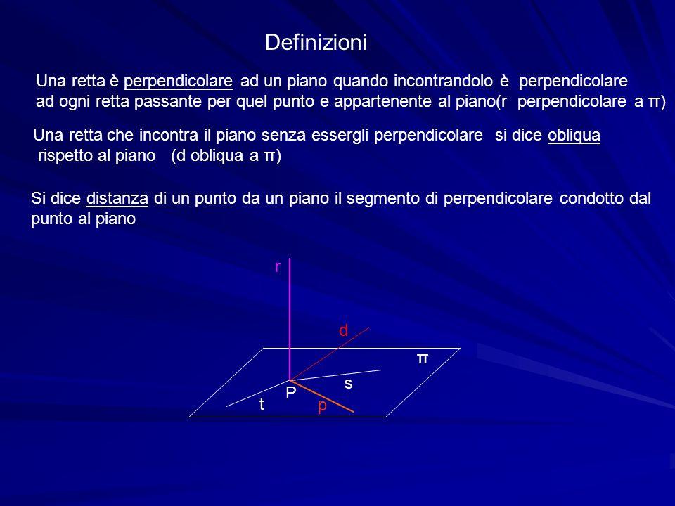Definizioni Una retta è perpendicolare ad un piano quando incontrandolo è perpendicolare.