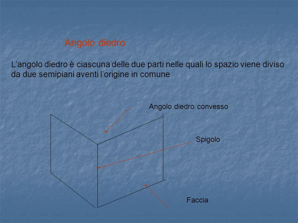 Angolo diedro L'angolo diedro è ciascuna delle due parti nelle quali lo spazio viene diviso da due semipiani aventi l'origine in comune.