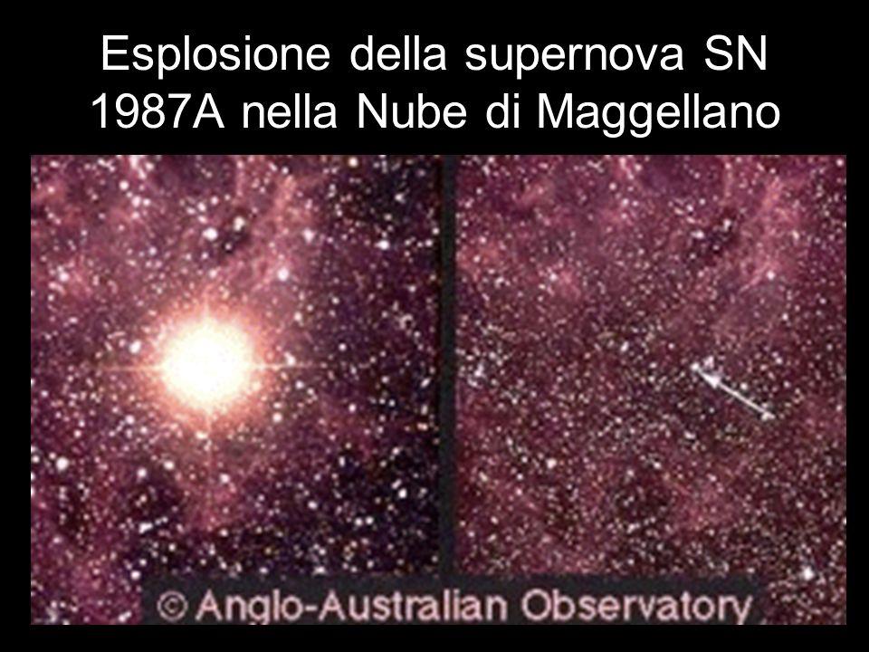 Esplosione della supernova SN 1987A nella Nube di Maggellano