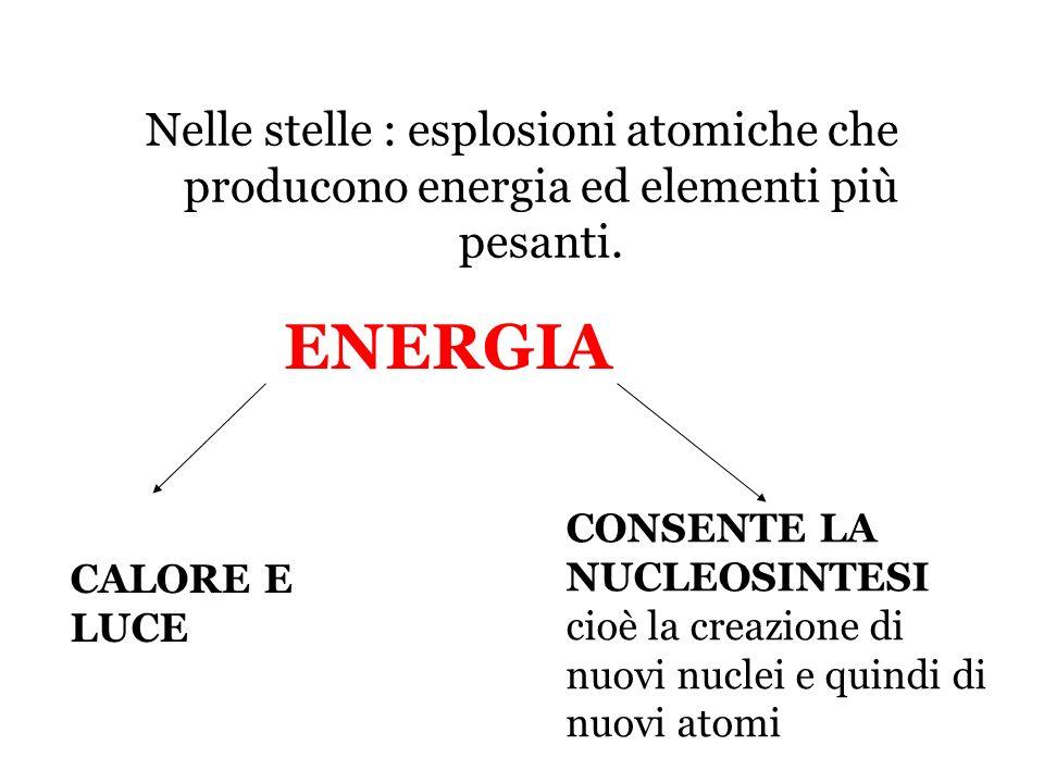 Nelle stelle : esplosioni atomiche che producono energia ed elementi più pesanti.