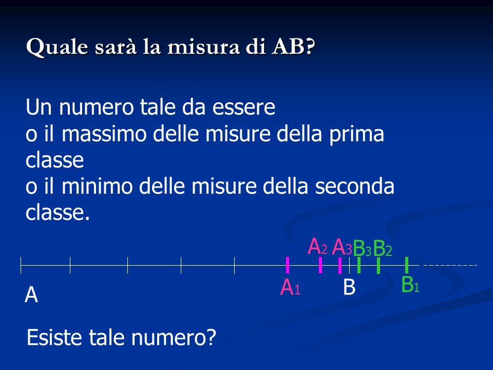 Quale sarà la misura di AB