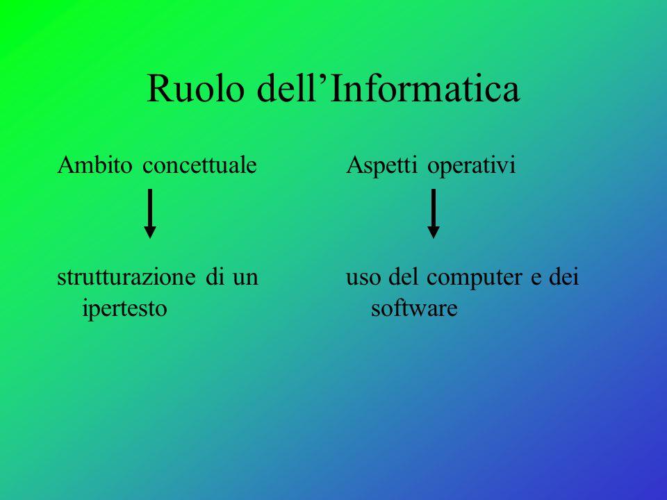 Ruolo dell'Informatica