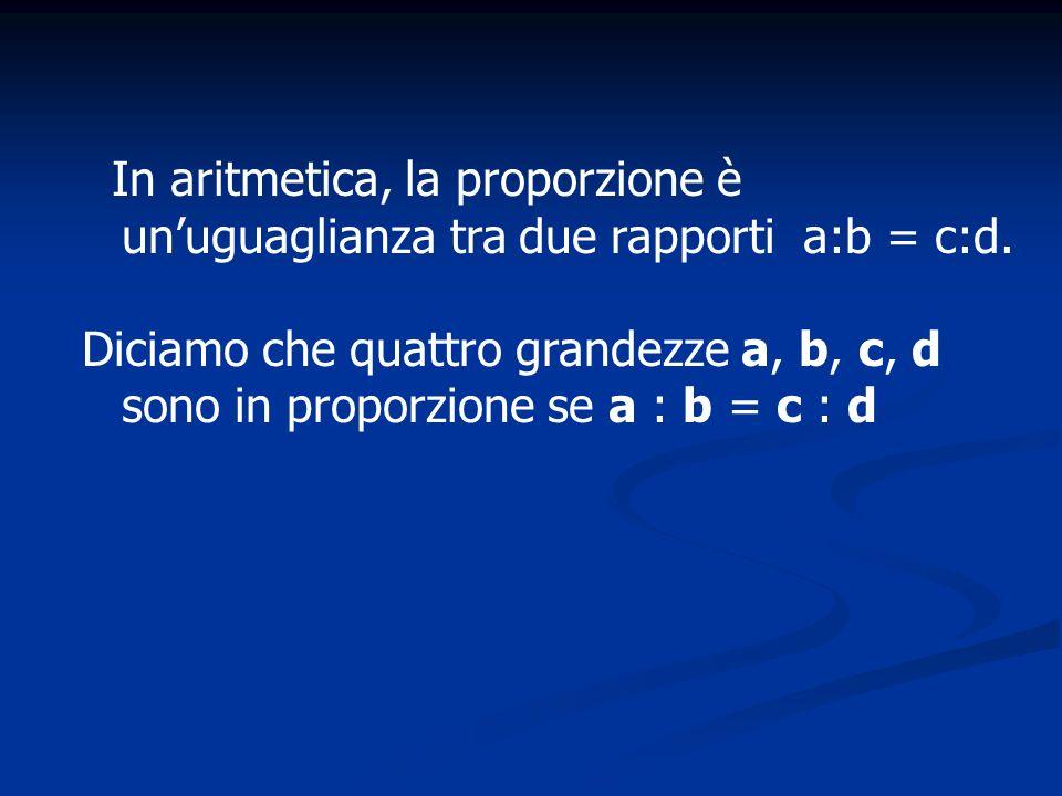 In aritmetica, la proporzione è un'uguaglianza tra due rapporti a:b = c:d.