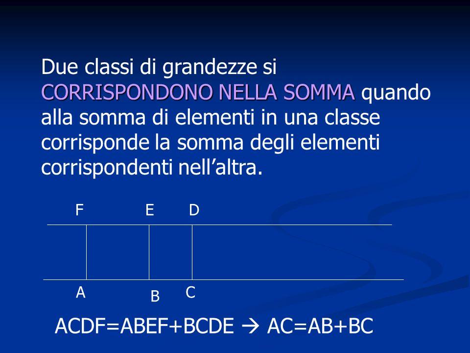 ACDF=ABEF+BCDE  AC=AB+BC