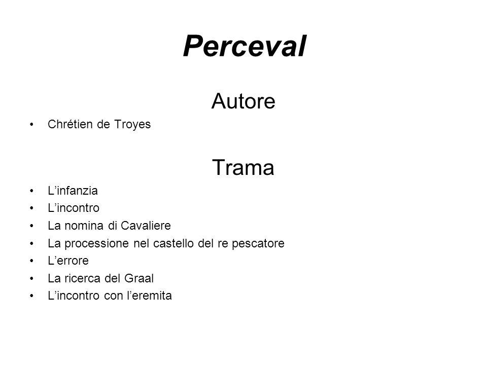 Perceval Autore Trama Chrétien de Troyes L'infanzia L'incontro