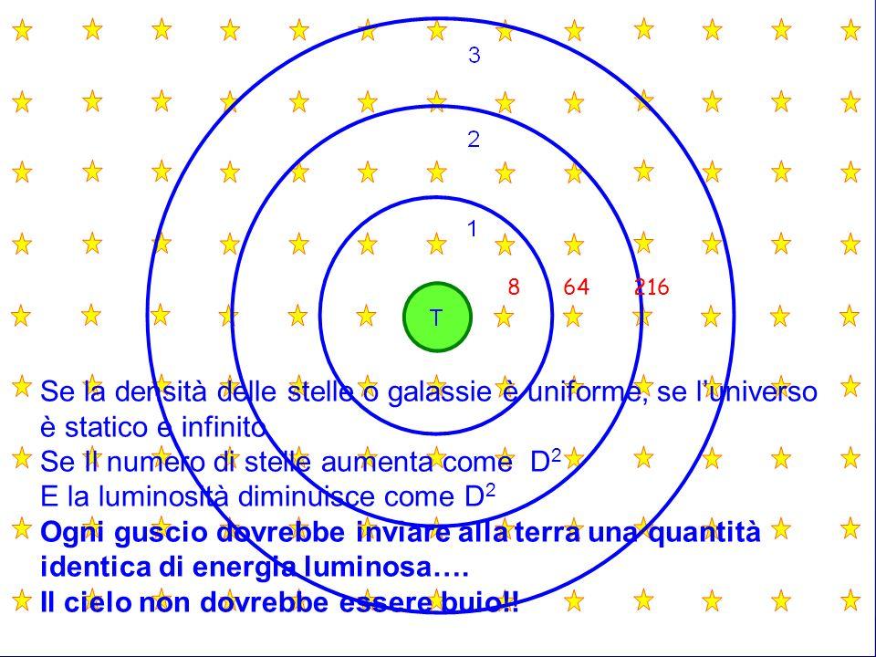 Se Il numero di stelle aumenta come D2