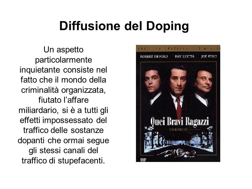Diffusione del Doping