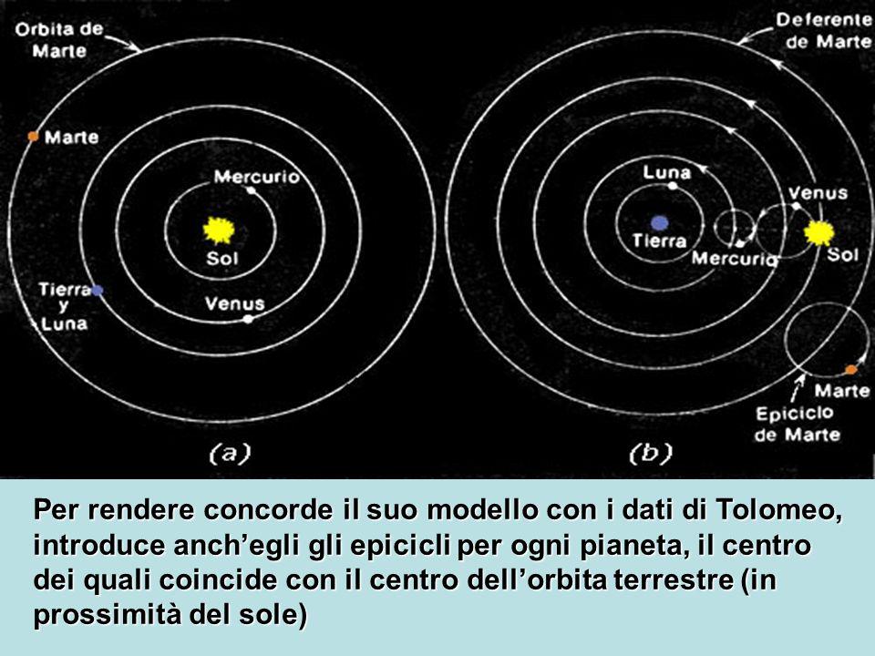 Per rendere concorde il suo modello con i dati di Tolomeo, introduce anch'egli gli epicicli per ogni pianeta, il centro dei quali coincide con il centro dell'orbita terrestre (in prossimità del sole)
