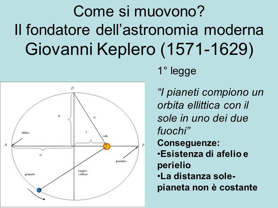 Il fondatore dell'astronomia moderna