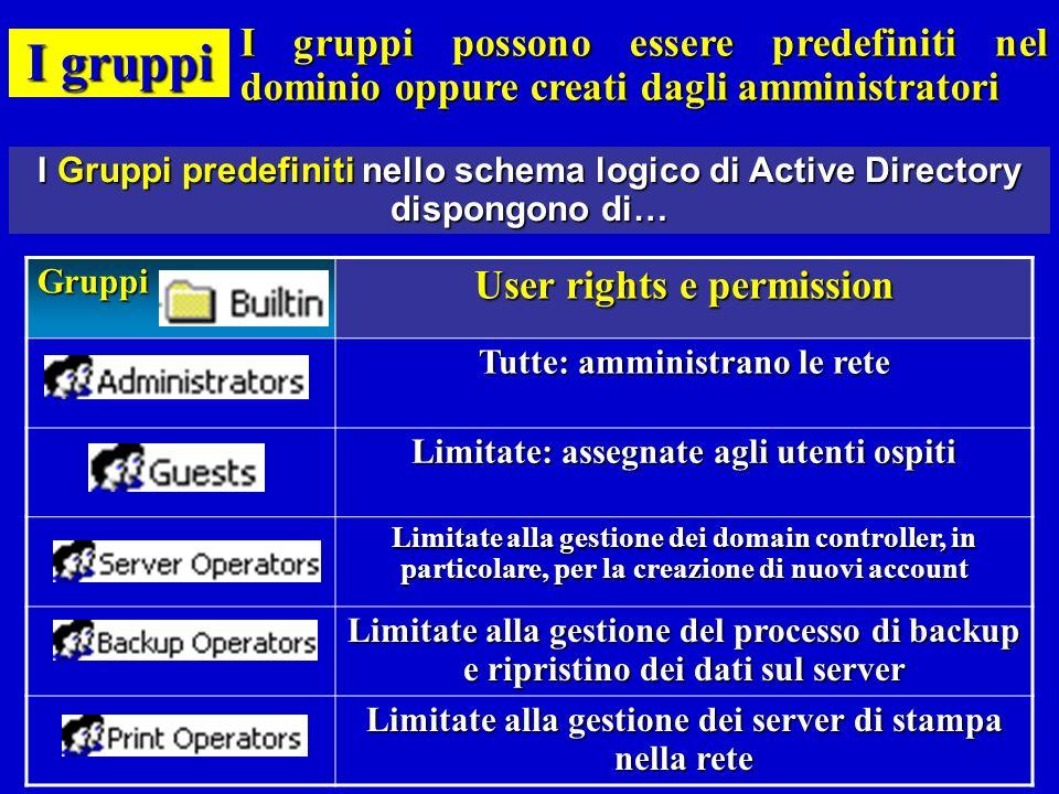 I gruppi possono essere predefiniti nel dominio oppure creati dagli amministratori