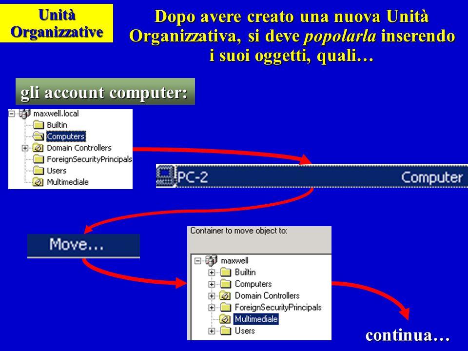 Unità OrganizzativeDopo avere creato una nuova Unità Organizzativa, si deve popolarla inserendo i suoi oggetti, quali…