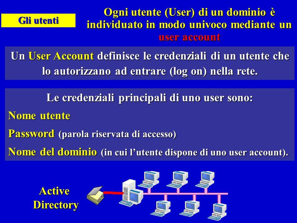 Le credenziali principali di uno user sono: