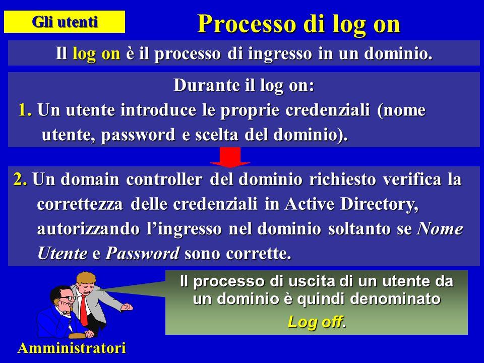 Processo di log on Il log on è il processo di ingresso in un dominio.