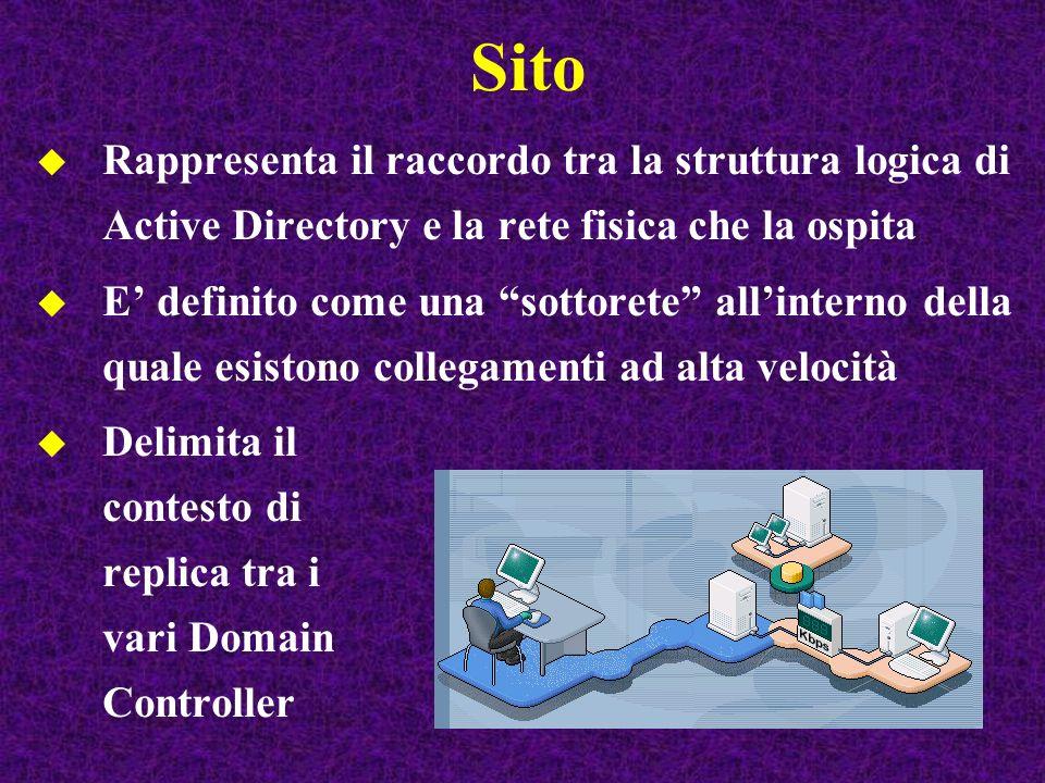 Sito Rappresenta il raccordo tra la struttura logica di Active Directory e la rete fisica che la ospita.