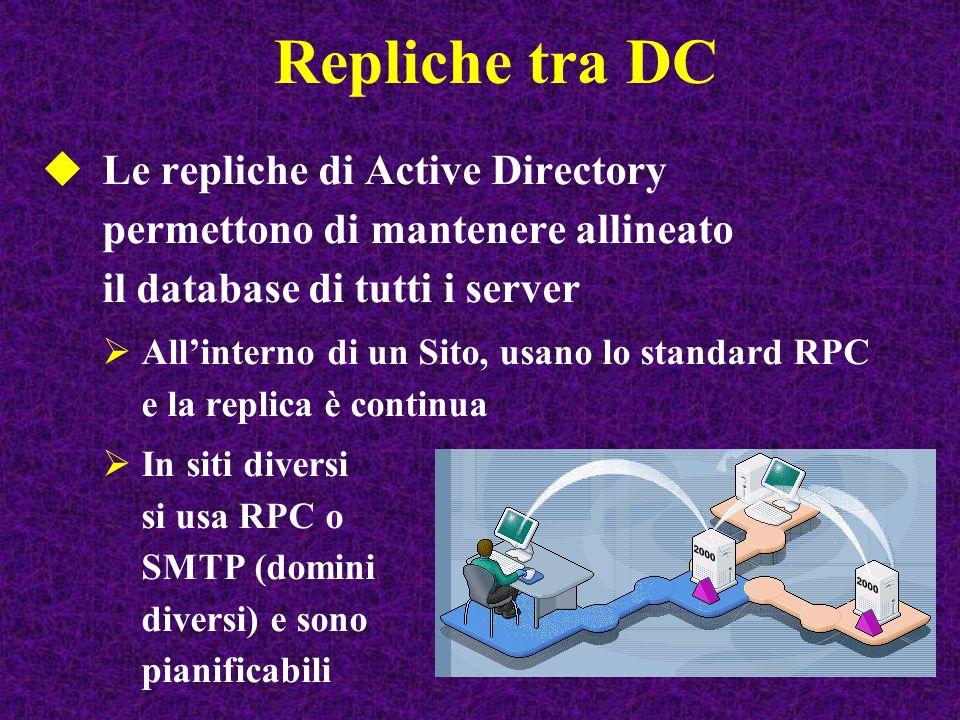 Repliche tra DC Le repliche di Active Directory permettono di mantenere allineato il database di tutti i server.