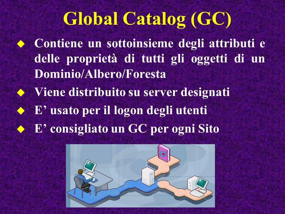 Global Catalog (GC) Contiene un sottoinsieme degli attributi e delle proprietà di tutti gli oggetti di un Dominio/Albero/Foresta.