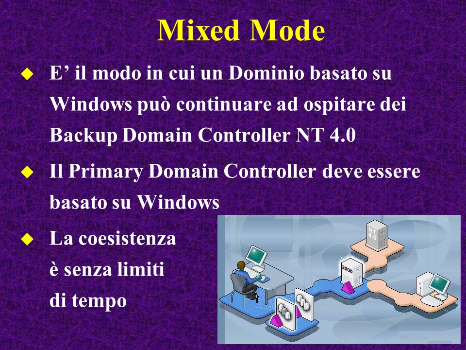 Mixed Mode E' il modo in cui un Dominio basato su Windows può continuare ad ospitare dei Backup Domain Controller NT 4.0.