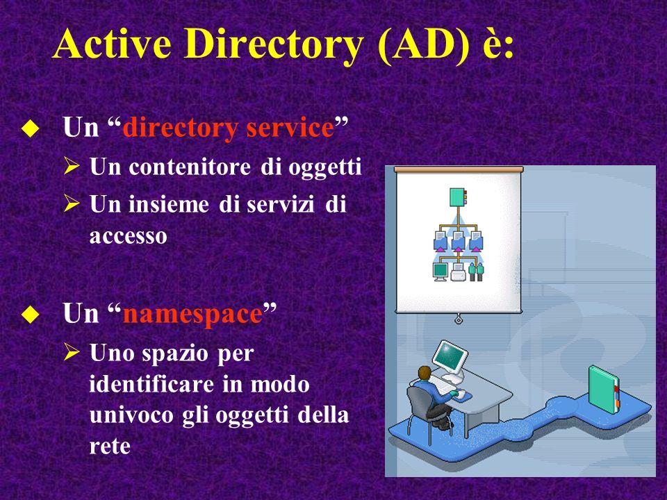 Active Directory (AD) è: