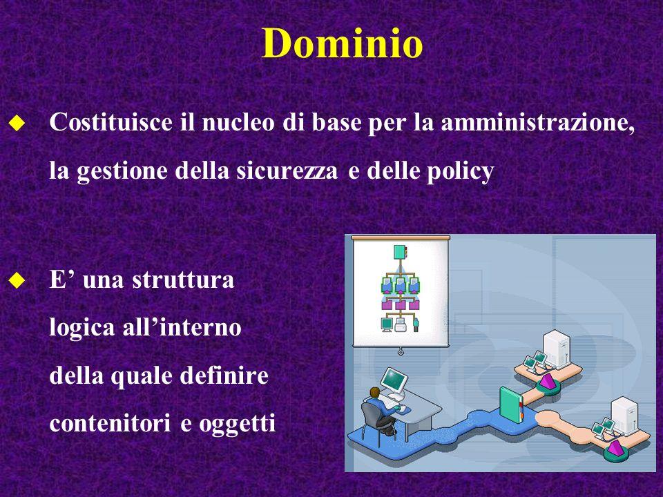 Dominio Costituisce il nucleo di base per la amministrazione, la gestione della sicurezza e delle policy.