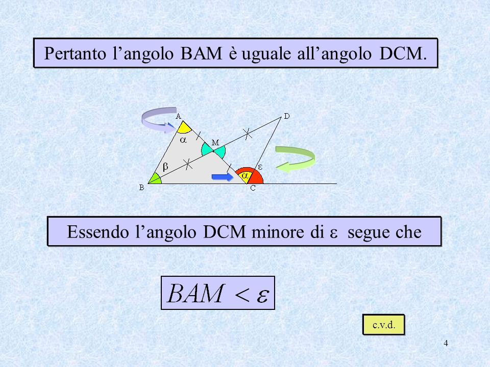 Pertanto l'angolo BAM è uguale all'angolo DCM.