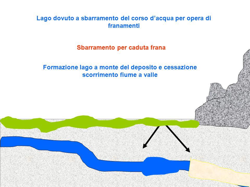 Lago dovuto a sbarramento del corso d'acqua per opera di franamenti