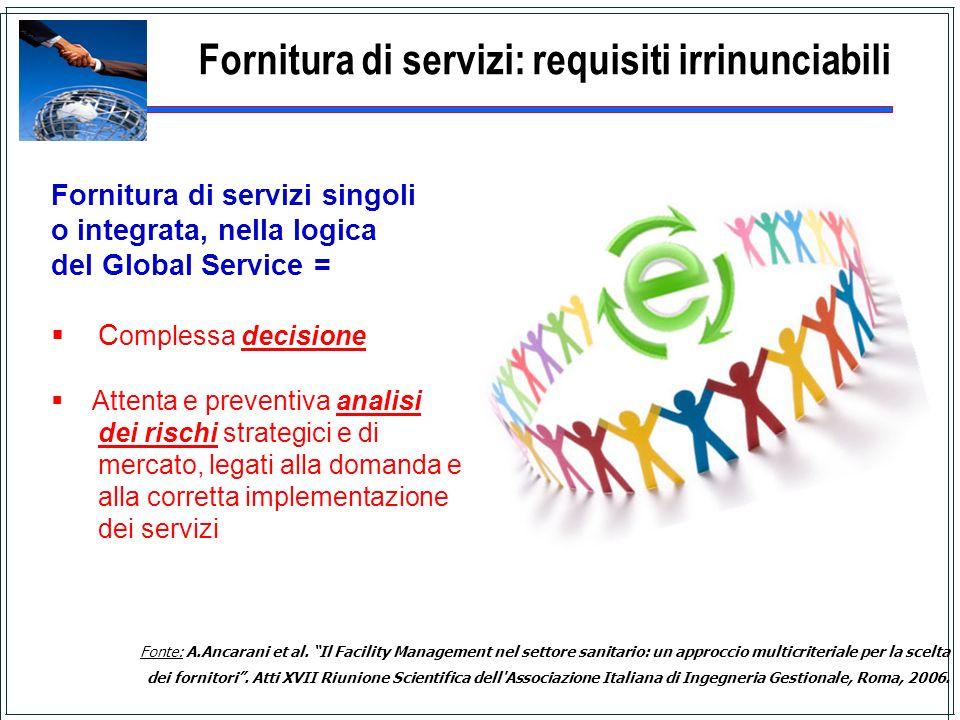 Fornitura di servizi: requisiti irrinunciabili