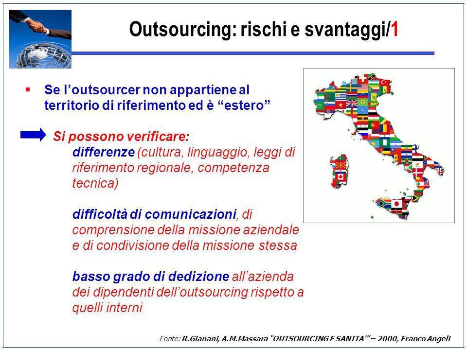 Outsourcing: rischi e svantaggi/1