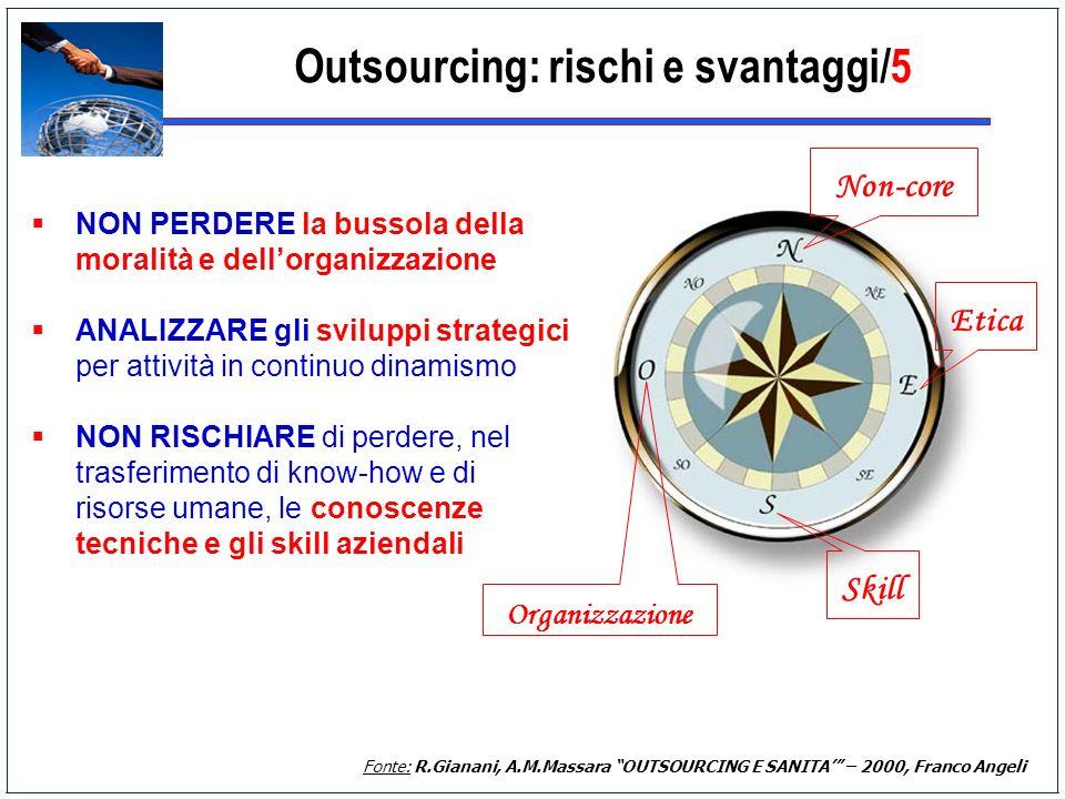 Outsourcing: rischi e svantaggi/5