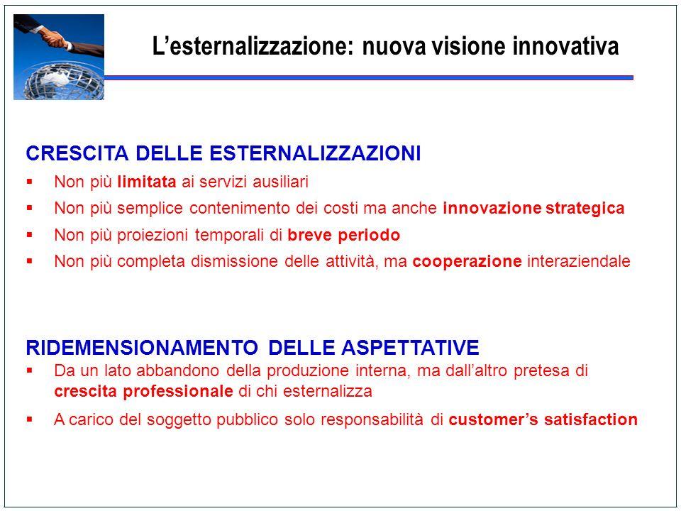 L'esternalizzazione: nuova visione innovativa
