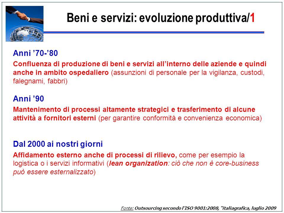 Beni e servizi: evoluzione produttiva/1