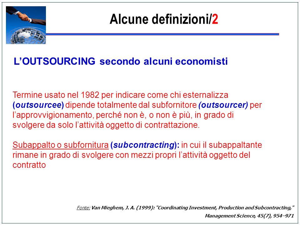 Alcune definizioni/2 L'OUTSOURCING secondo alcuni economisti