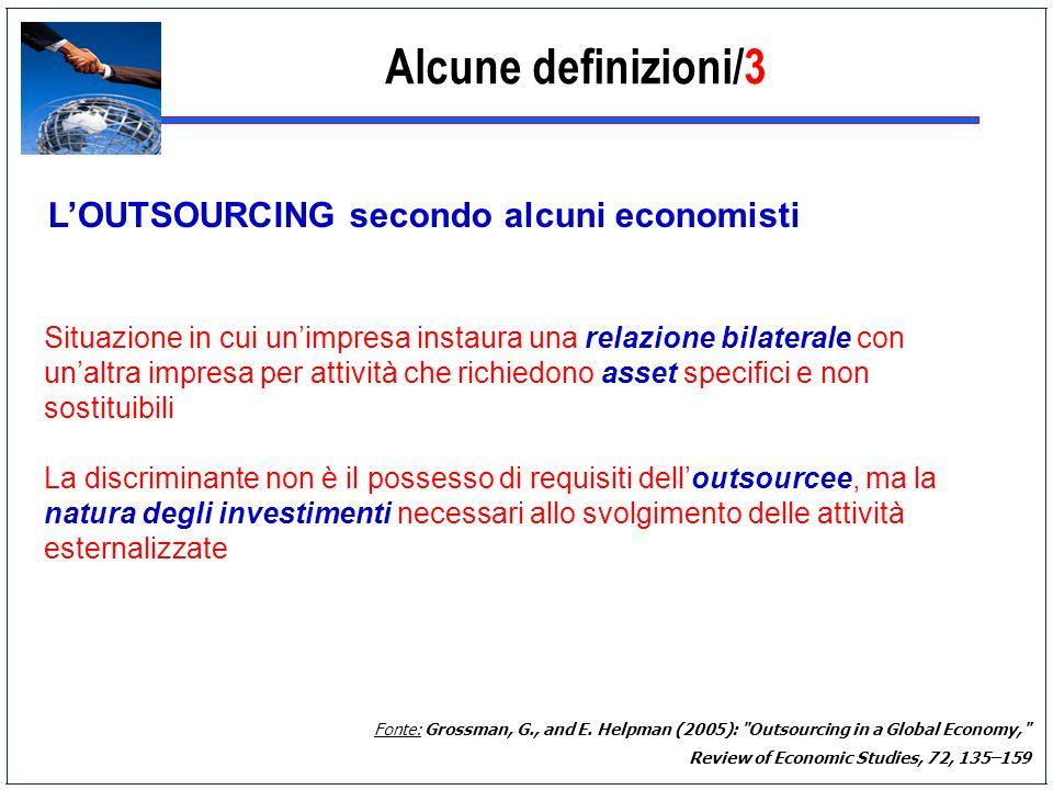Alcune definizioni/3 L'OUTSOURCING secondo alcuni economisti