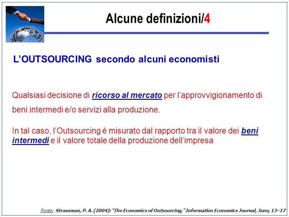 Alcune definizioni/4 L'OUTSOURCING secondo alcuni economisti
