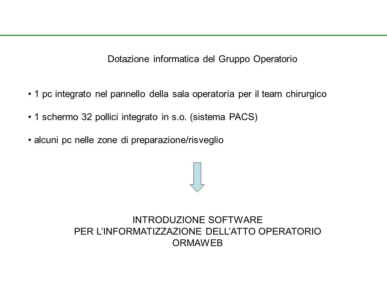 Dotazione informatica del Gruppo Operatorio